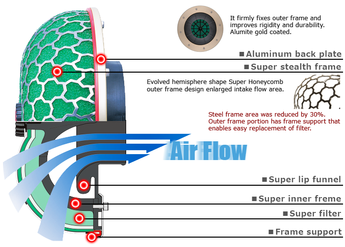 HKS Super Power Flow R 2JZ-GE