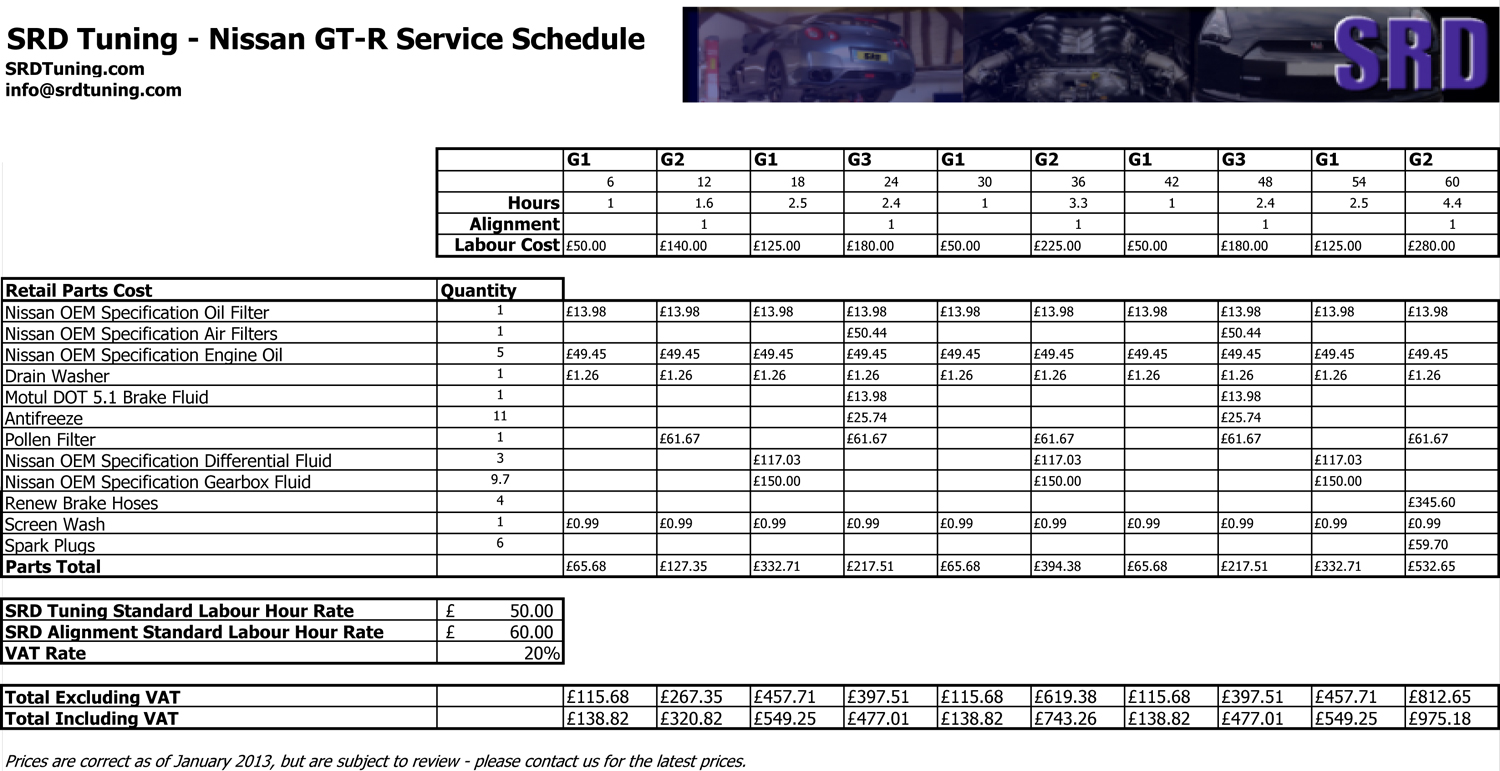 Nissan gtr maintenance schedule