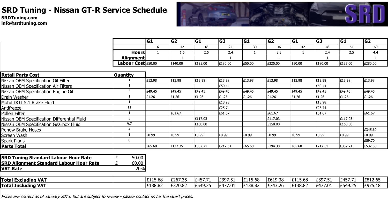 SRDGTRServiceSchedule.xlsx